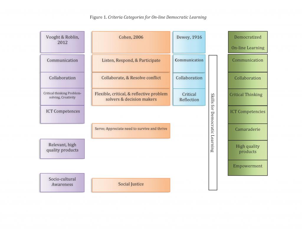 IHR June 2015 Article Figure 1