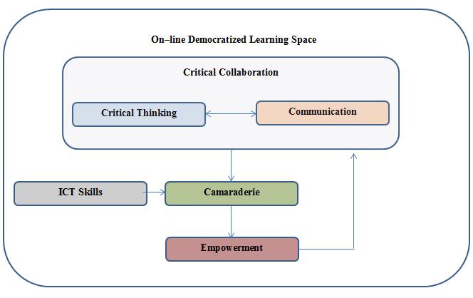 IHR June 2015 Article Figure 4